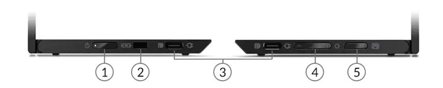 lenovo thinkvision m14 porte e slot di ingresso